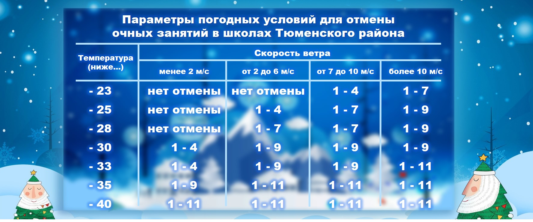 Actirovki_c01-03-2021